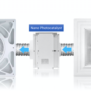 Inox Nano Photocatalyst Air Purification Specification